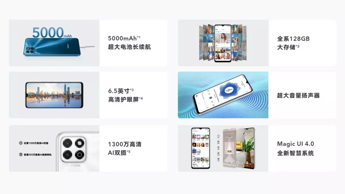 These are the main features of the Honor Play 20